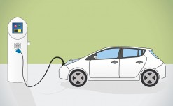 Vakrangee plans 75,000 electric vehicle charging points across retail network